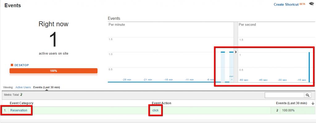 google-analytics-success-test