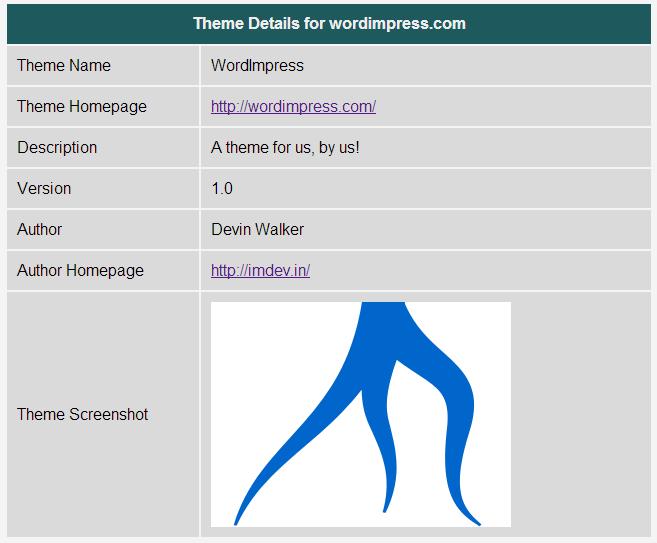 WordImpress Theme Information